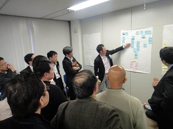 Построение дерева текущей реальности для префектуры Миядзаки
