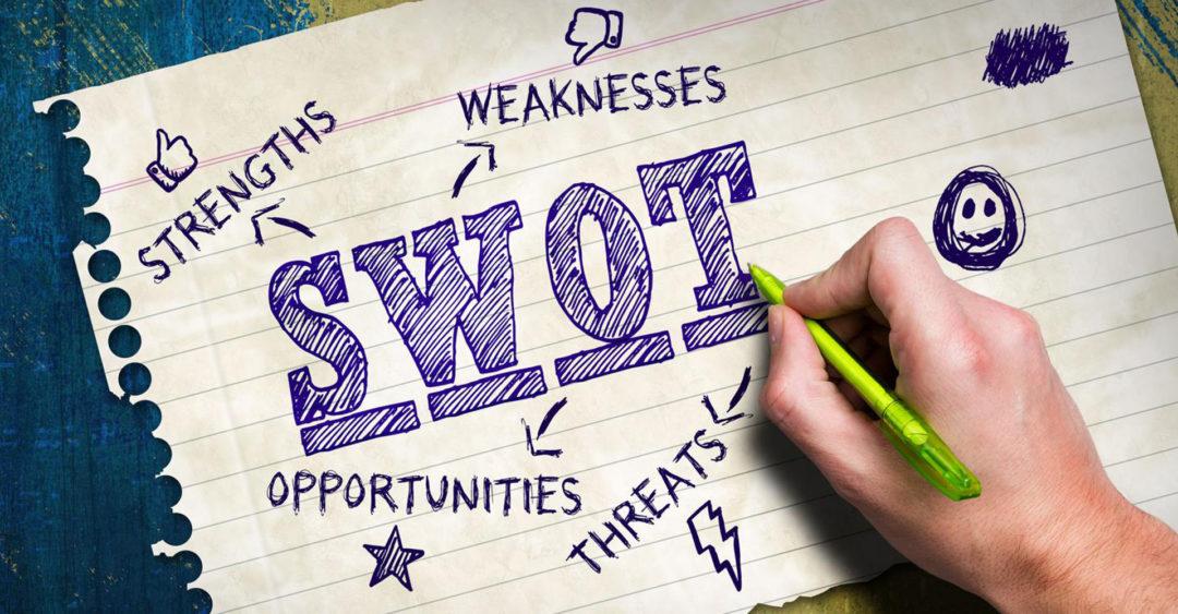 Диалог между ТОС и SWOT